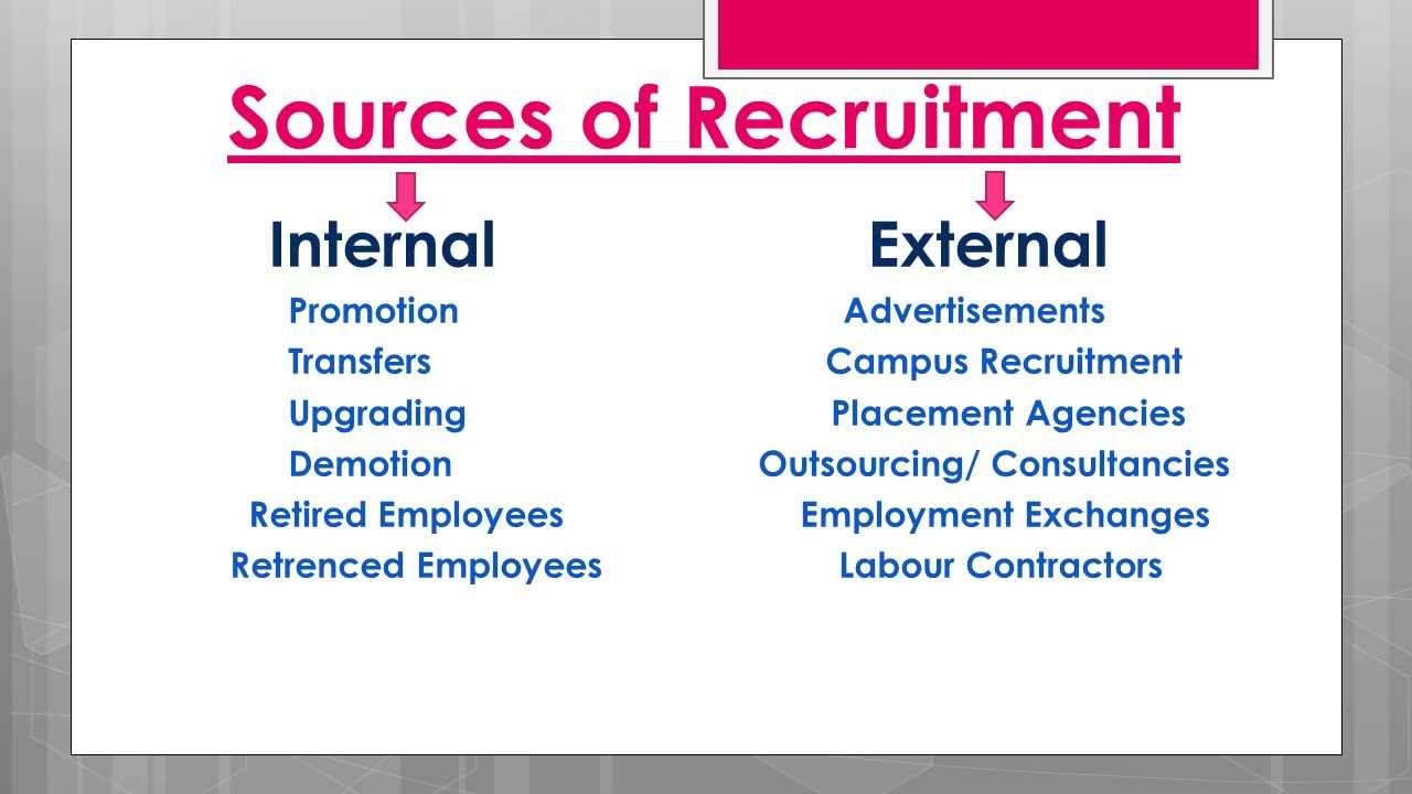 recruitment and its importance  process and sources